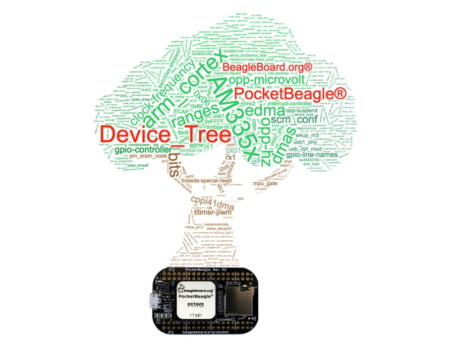 Device Tree Support for Mikro Click Boards™ & PocketBeagle® image